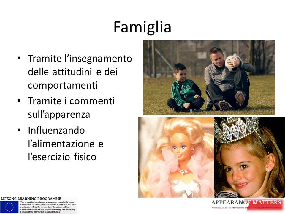 Famiglia Tramite l'insegnamento delle attitudini e dei comportamenti