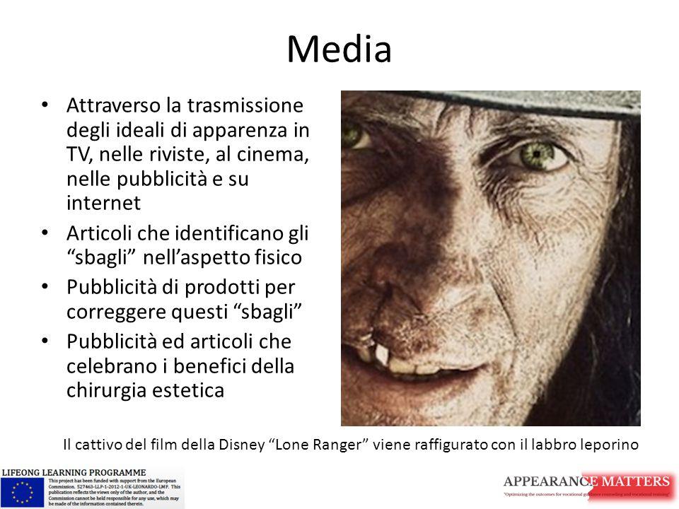 Media Attraverso la trasmissione degli ideali di apparenza in TV, nelle riviste, al cinema, nelle pubblicità e su internet.