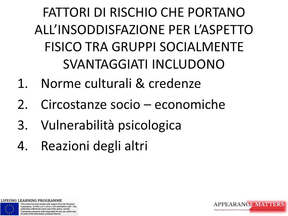 FATTORI DI RISCHIO CHE PORTANO ALL'INSODDISFAZIONE PER L'ASPETTO FISICO TRA GRUPPI SOCIALMENTE SVANTAGGIATI INCLUDONO