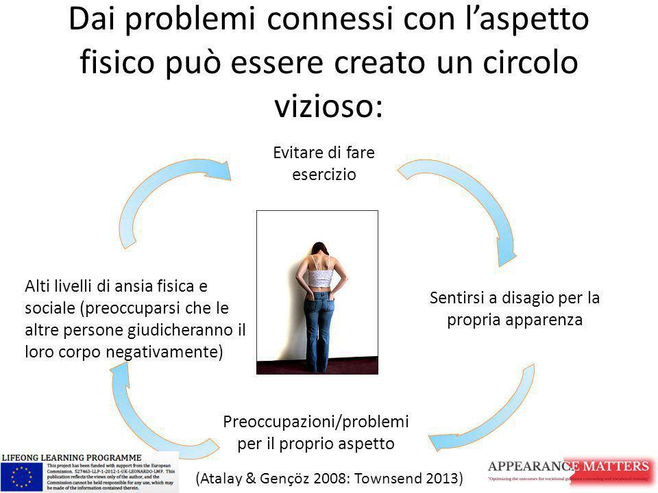 Dai problemi connessi con l'aspetto fisico può essere creato un circolo vizioso: