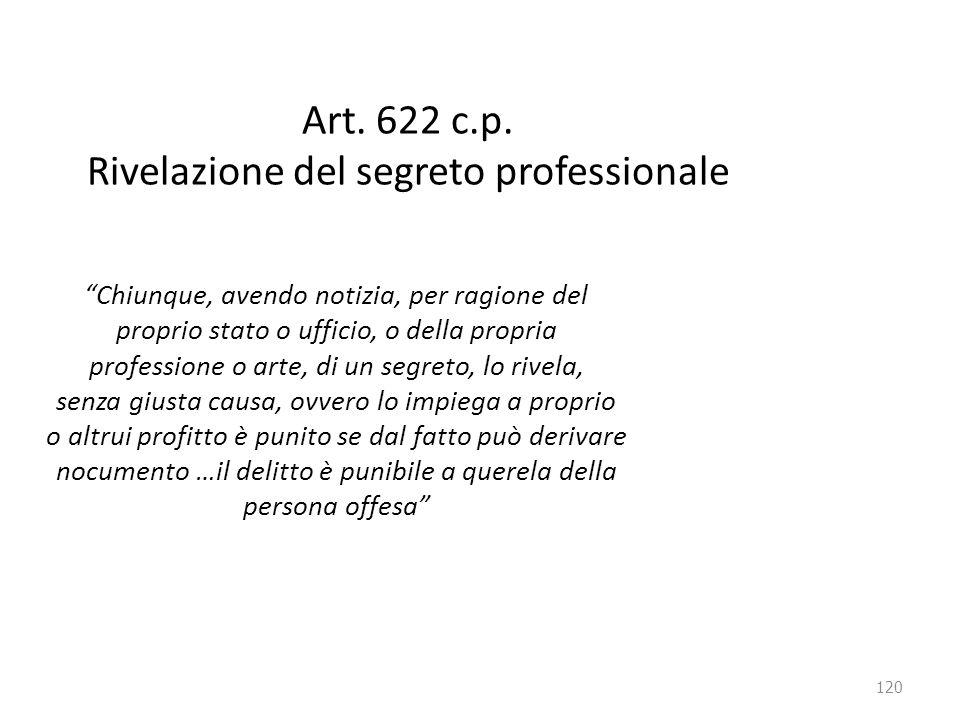 Art. 622 c.p. Rivelazione del segreto professionale