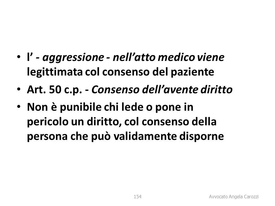 Art. 50 c.p. - Consenso dell'avente diritto