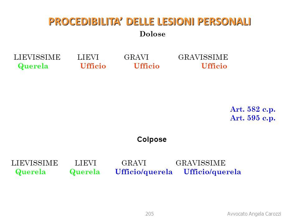 PROCEDIBILITA' DELLE LESIONI PERSONALI