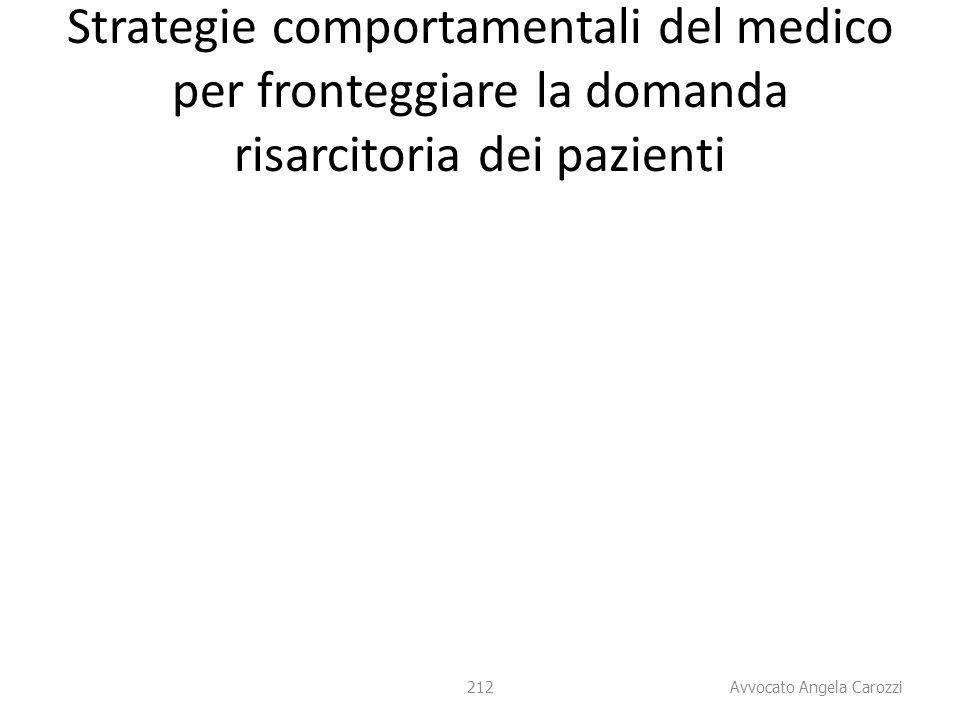 Strategie comportamentali del medico per fronteggiare la domanda risarcitoria dei pazienti