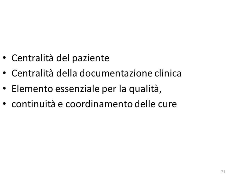 Centralità del paziente
