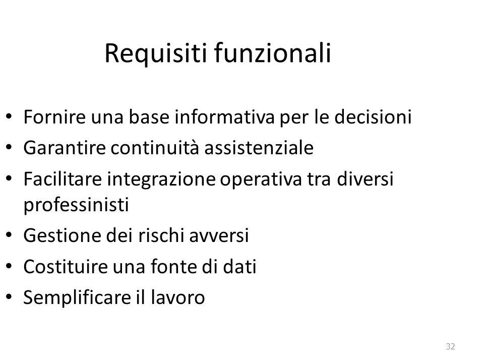 Requisiti funzionali Fornire una base informativa per le decisioni