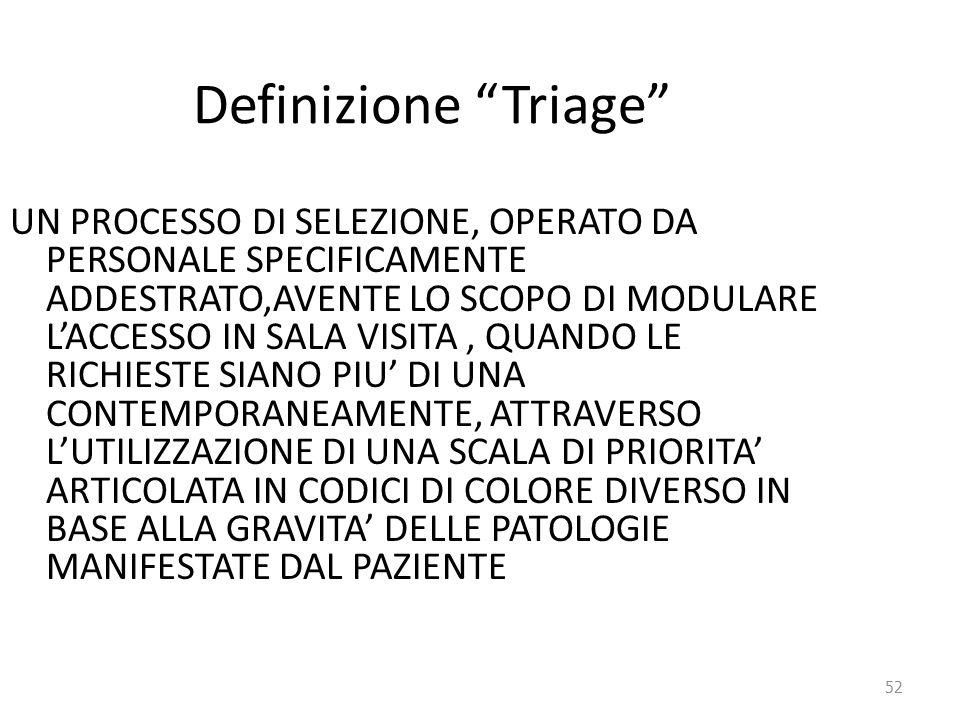 Definizione Triage