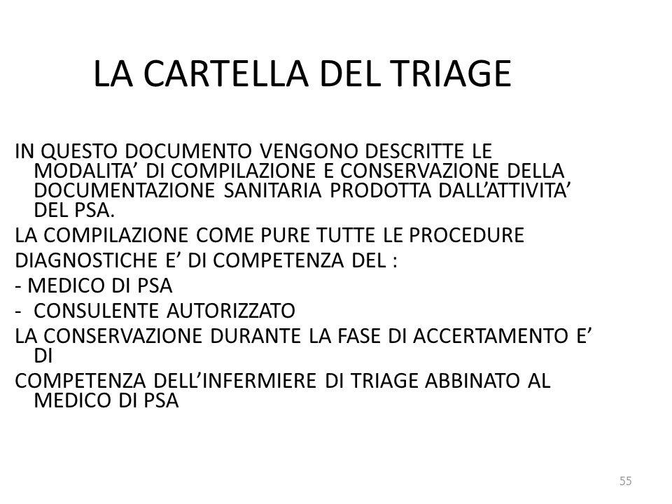 LA CARTELLA DEL TRIAGE