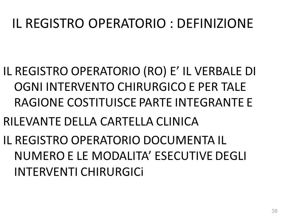 IL REGISTRO OPERATORIO : DEFINIZIONE