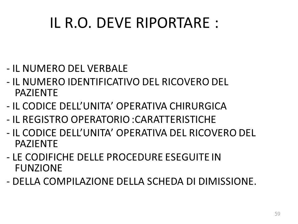 IL R.O. DEVE RIPORTARE :
