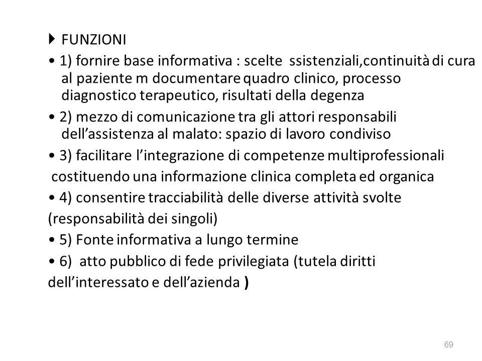 • 3) facilitare l'integrazione di competenze multiprofessionali