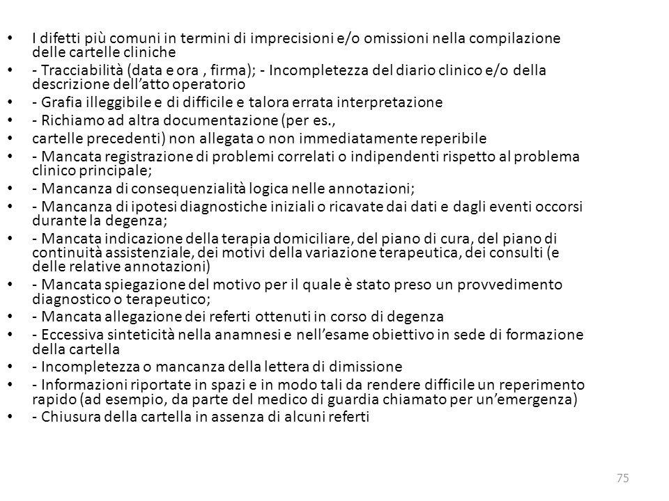 I difetti più comuni in termini di imprecisioni e/o omissioni nella compilazione delle cartelle cliniche