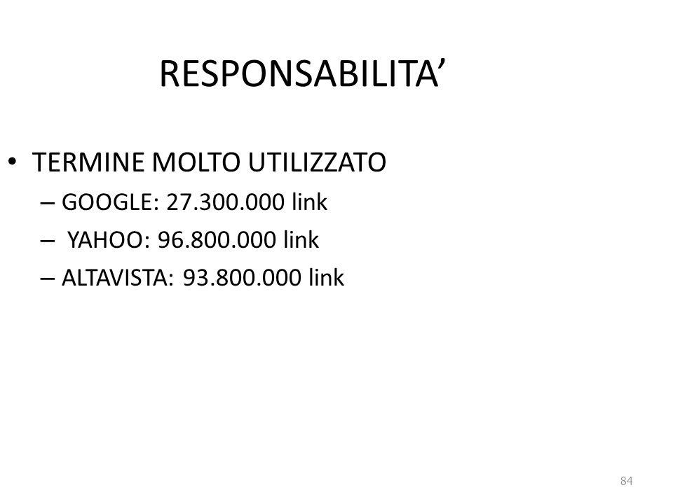 RESPONSABILITA' TERMINE MOLTO UTILIZZATO GOOGLE: 27.300.000 link