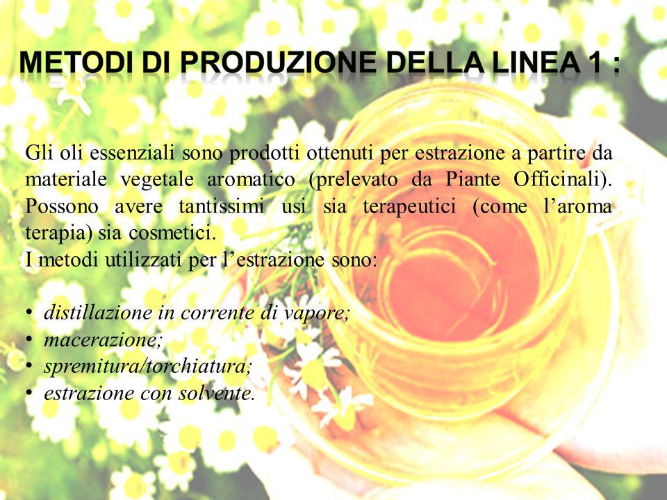 Gli oli essenziali sono prodotti ottenuti per estrazione a partire da materiale vegetale aromatico (prelevato da Piante Officinali). Possono avere tantissimi usi sia terapeutici (come l'aroma terapia) sia cosmetici.