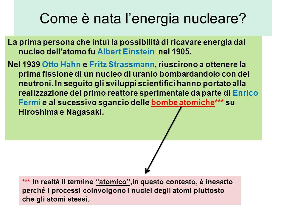 Come è nata l'energia nucleare