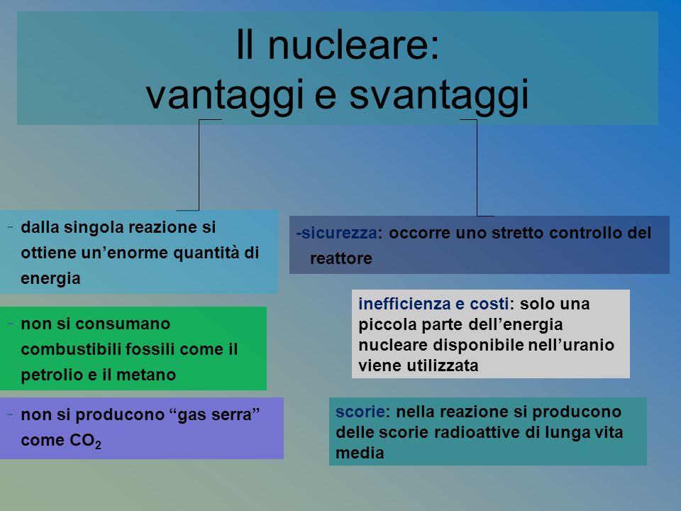 Il nucleare: vantaggi e svantaggi