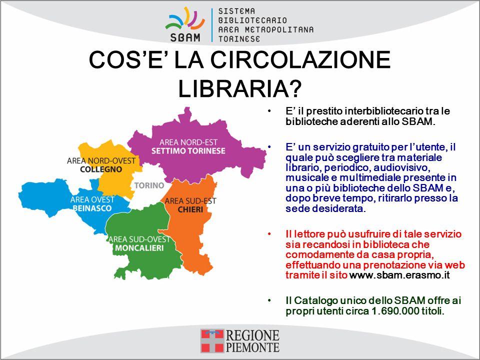 COS'E' LA CIRCOLAZIONE LIBRARIA