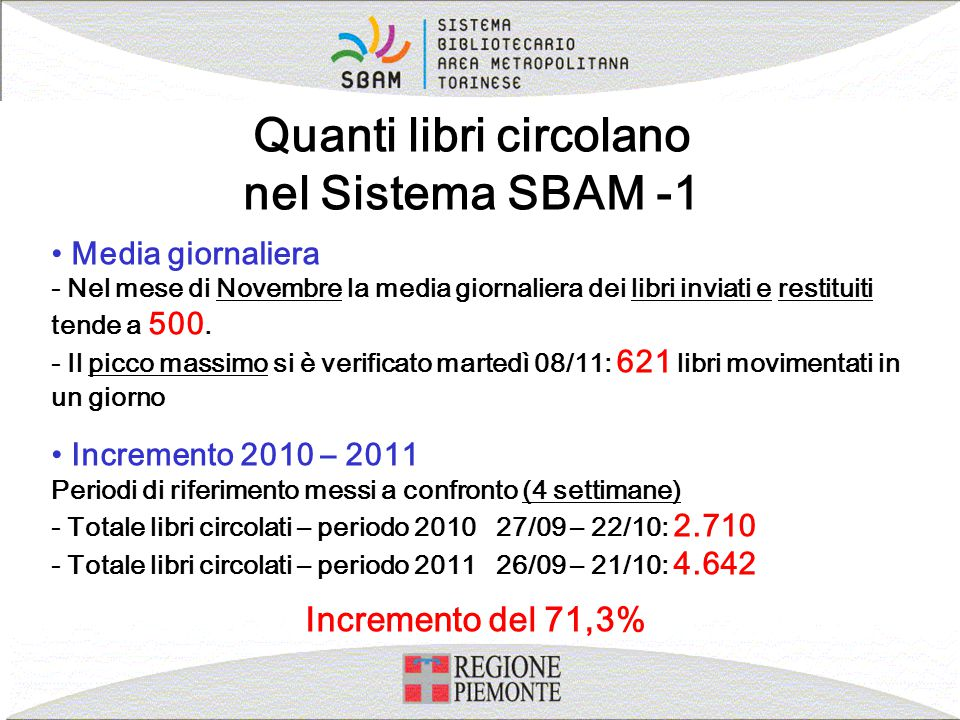 Quanti libri circolano nel Sistema SBAM -1