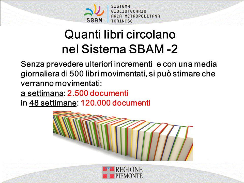 Quanti libri circolano nel Sistema SBAM -2