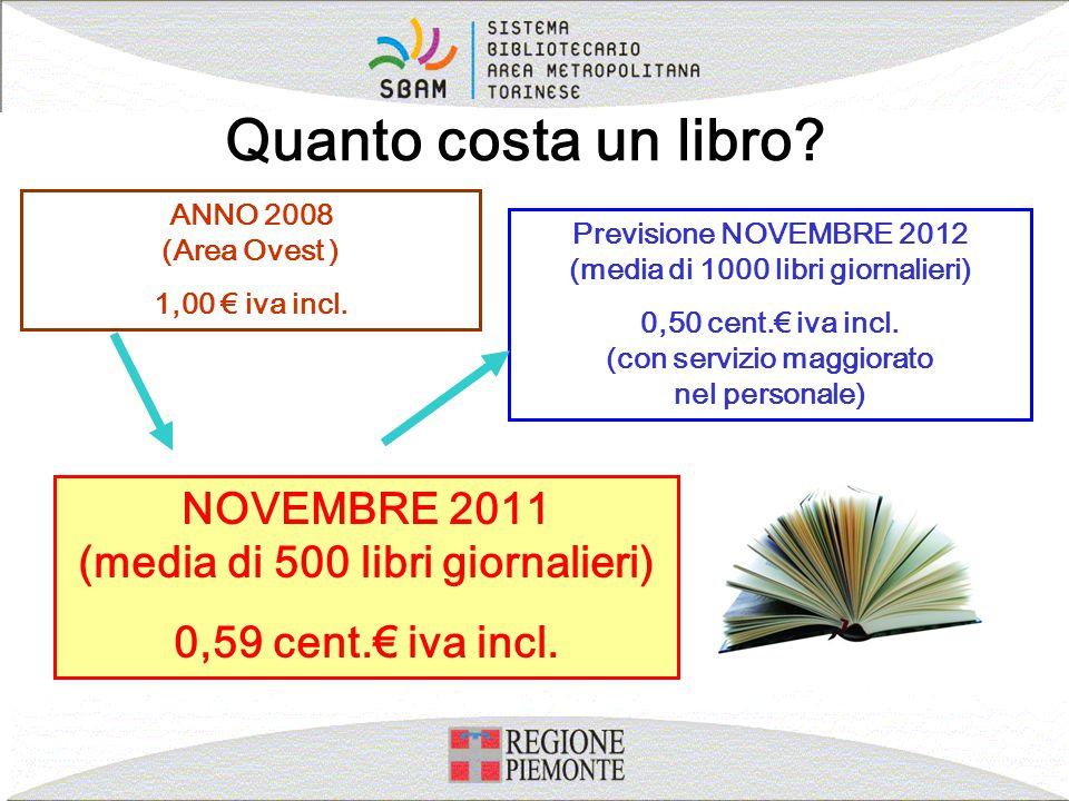 Quanto costa un libro NOVEMBRE 2011 (media di 500 libri giornalieri)