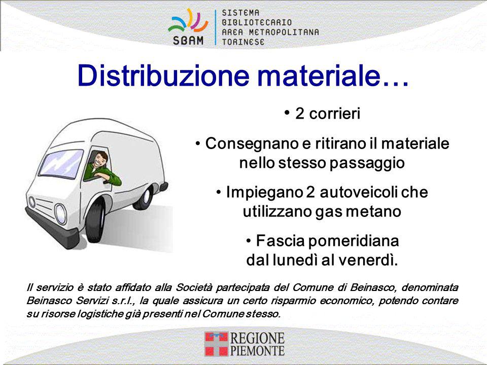 Distribuzione materiale…
