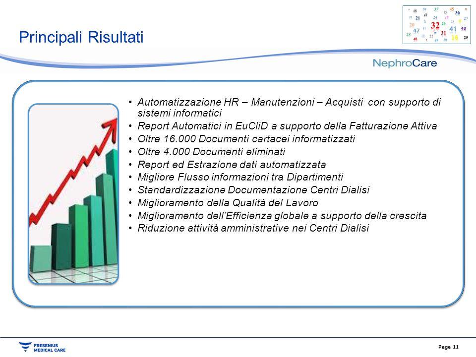 Principali Risultati Automatizzazione HR – Manutenzioni – Acquisti con supporto di sistemi informatici.