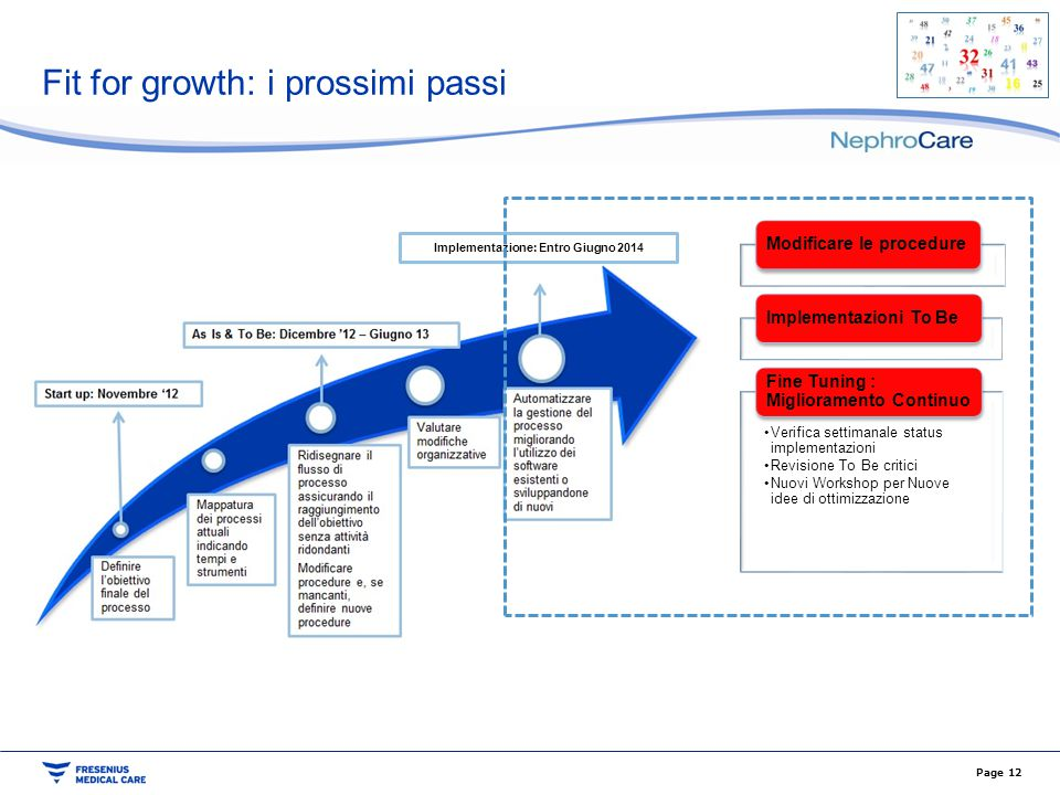 Fit for growth: i prossimi passi