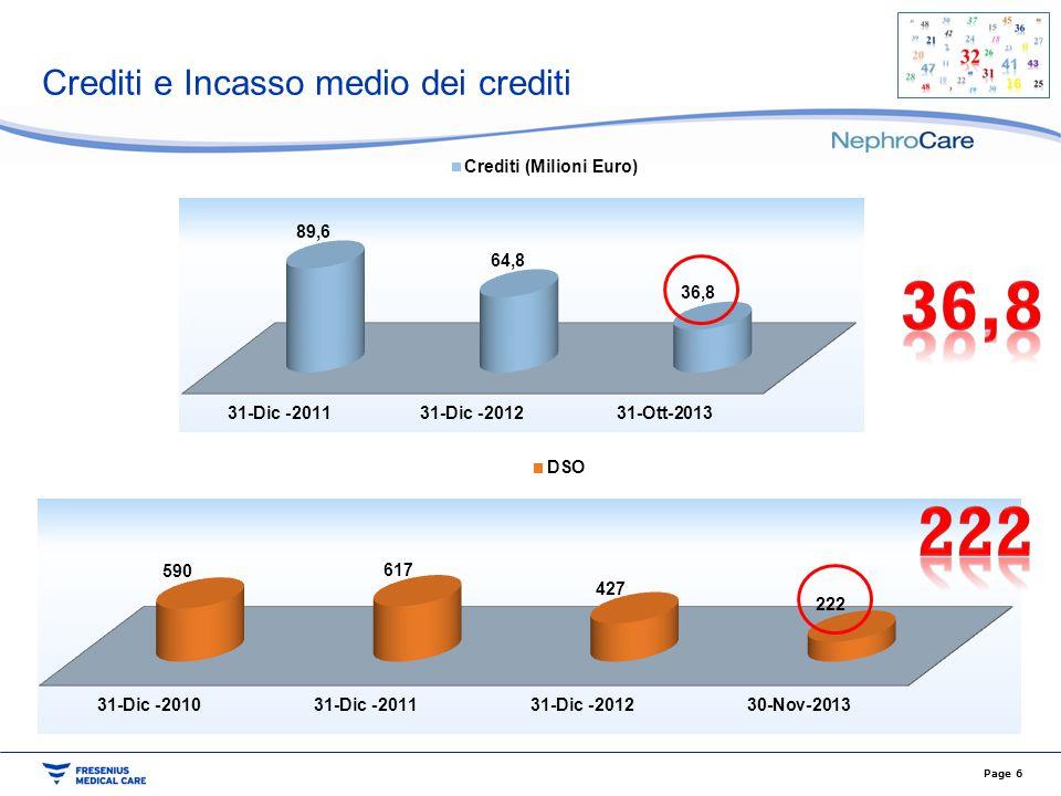 Crediti e Incasso medio dei crediti