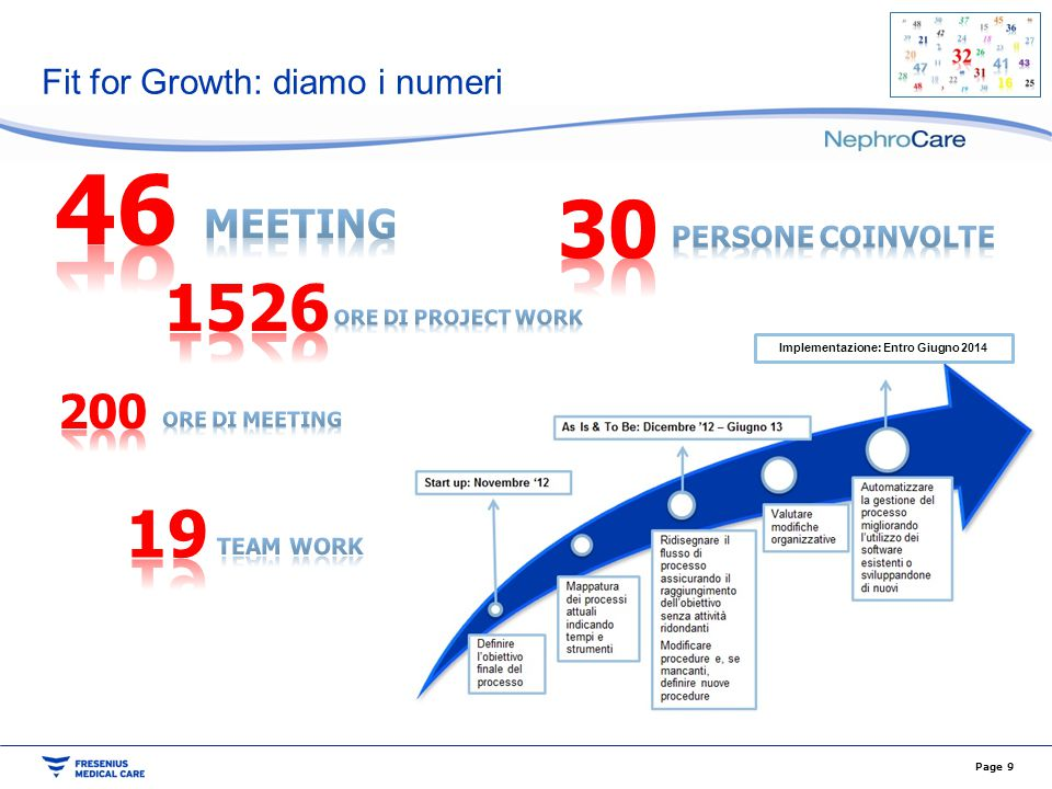 Fit for Growth: diamo i numeri