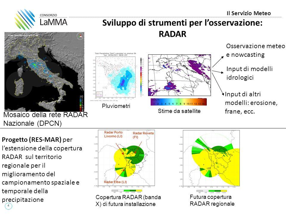Sviluppo di strumenti per l'osservazione: RADAR