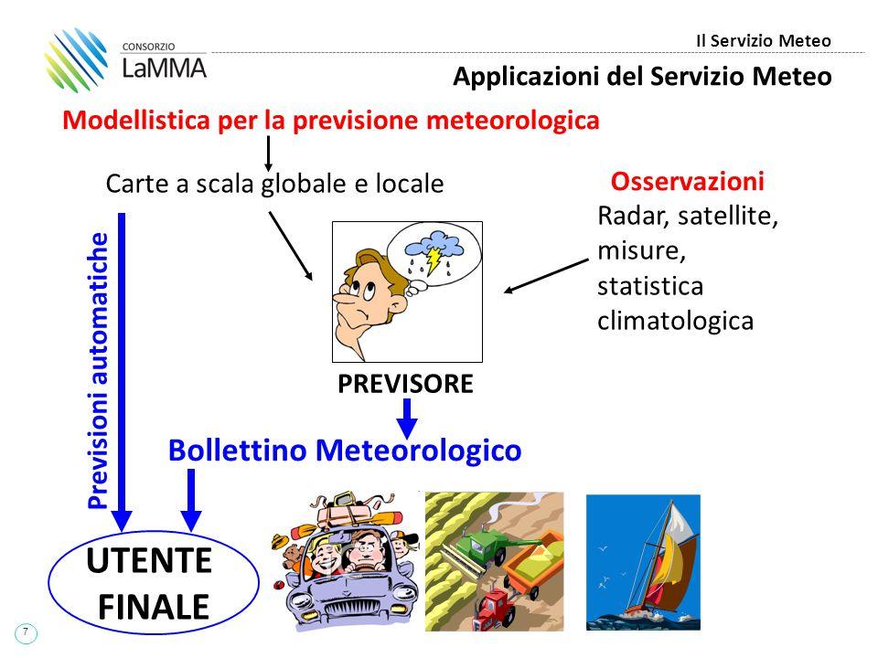 UTENTE FINALE Bollettino Meteorologico Applicazioni del Servizio Meteo
