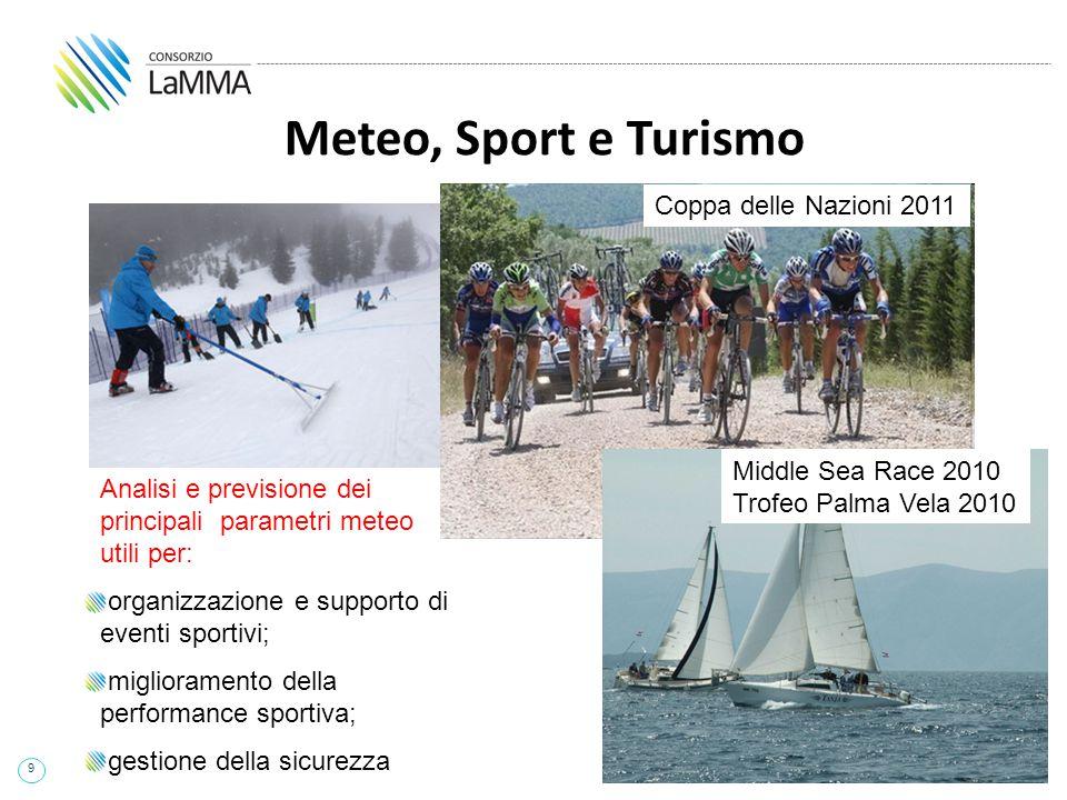 Meteo, Sport e Turismo Coppa delle Nazioni 2011 Middle Sea Race 2010