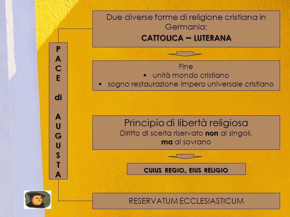 cuius regio, eius religio