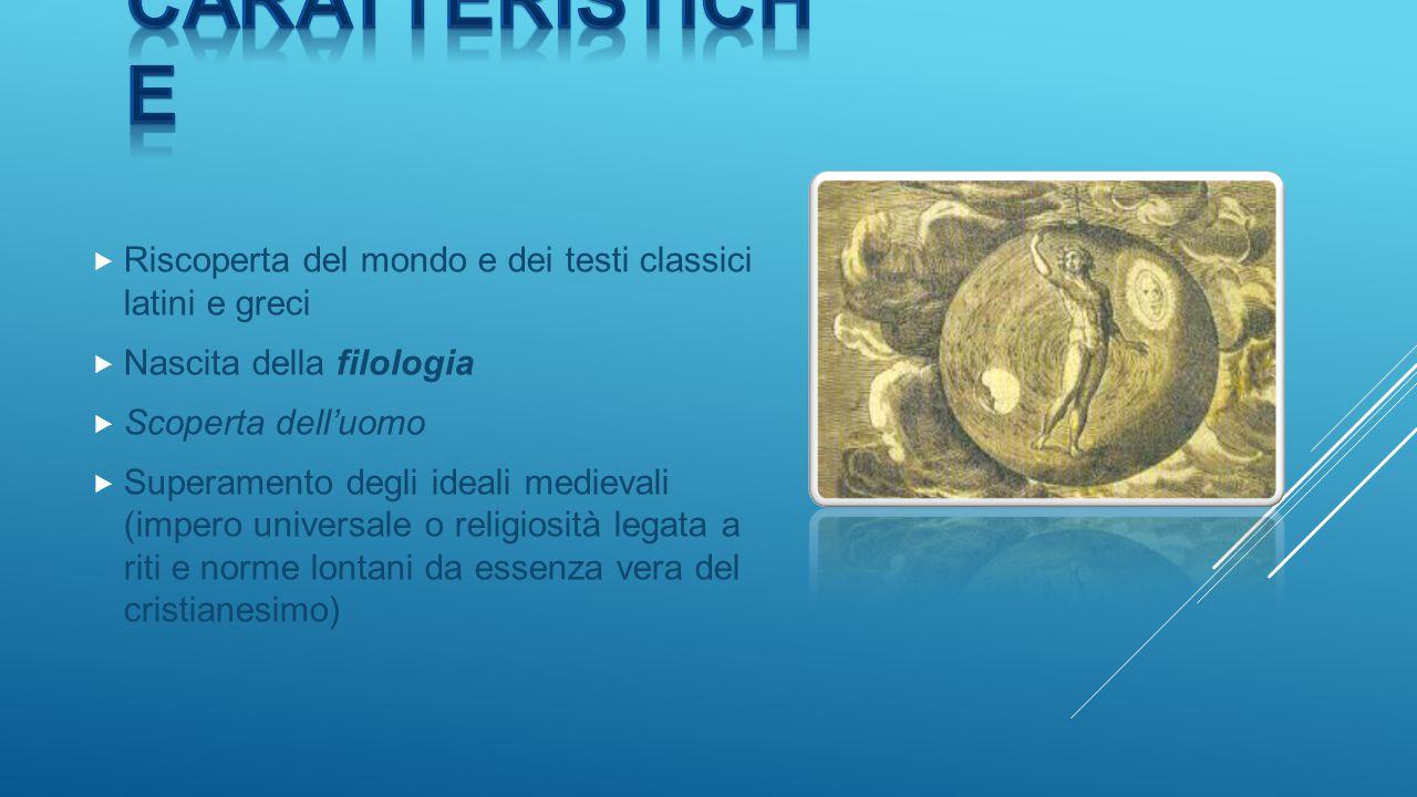 Caratteristiche Riscoperta del mondo e dei testi classici latini e greci. Nascita della filologia.