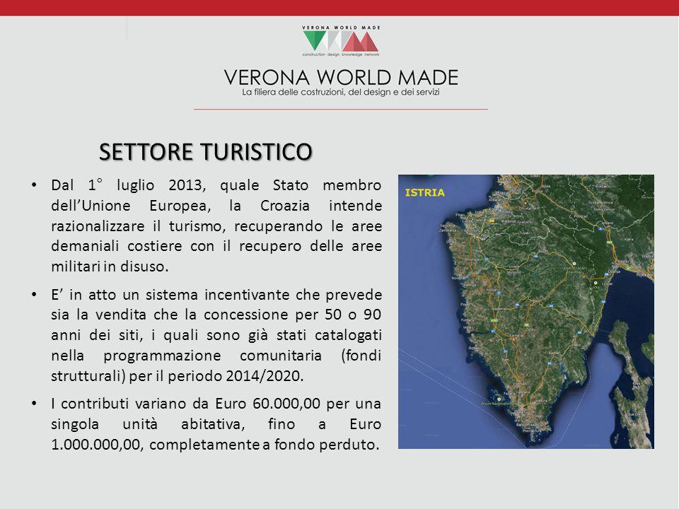 SETTORE TURISTICO