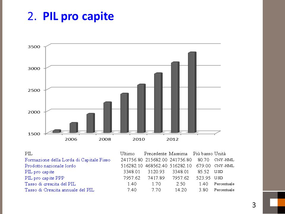 2. PIL pro capite 3 1 3