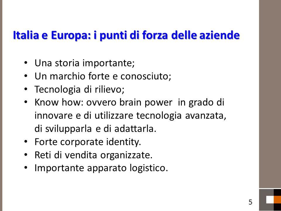 Italia e Europa: i punti di forza delle aziende