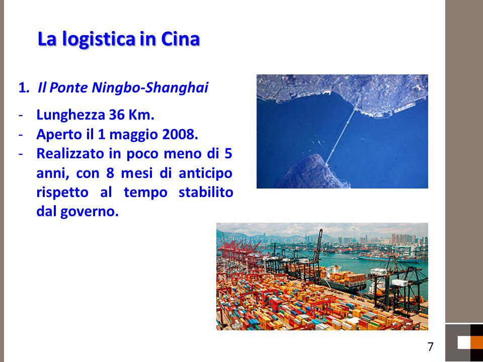 La logistica in Cina 1. Il Ponte Ningbo-Shanghai Lunghezza 36 Km.