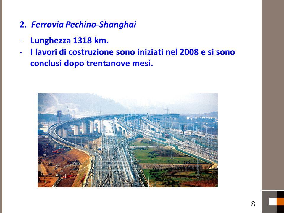2. Ferrovia Pechino-Shanghai Lunghezza 1318 km.
