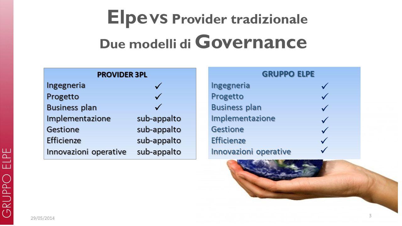 Elpe VS Provider tradizionale Due modelli di Governance