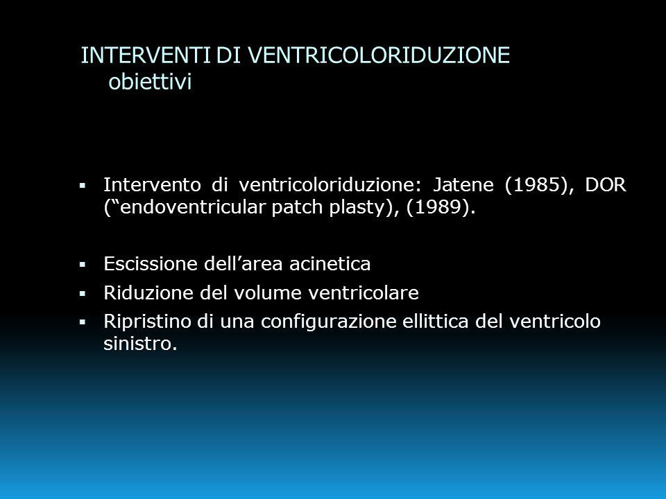 INTERVENTI DI VENTRICOLORIDUZIONE obiettivi