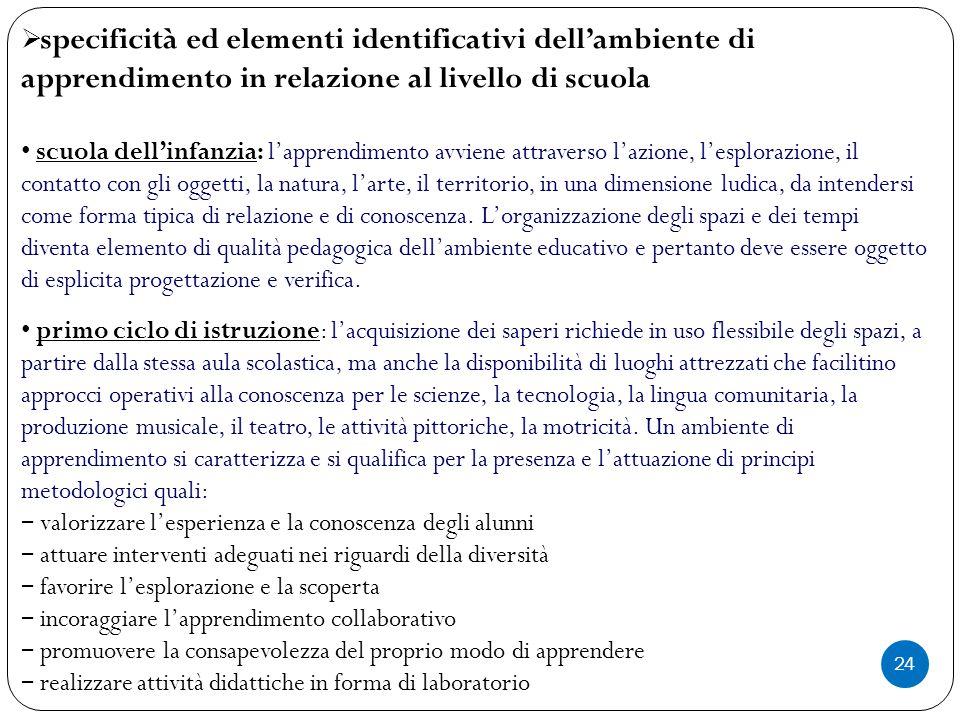 specificità ed elementi identificativi dell'ambiente di apprendimento in relazione al livello di scuola