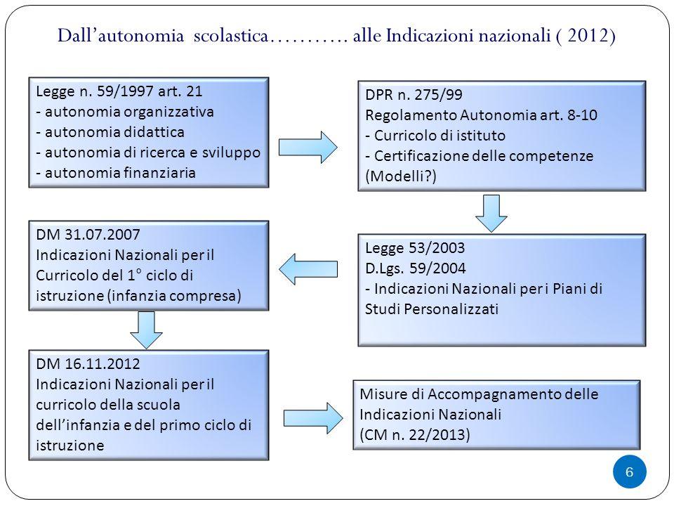Dall'autonomia scolastica……….. alle Indicazioni nazionali ( 2012)
