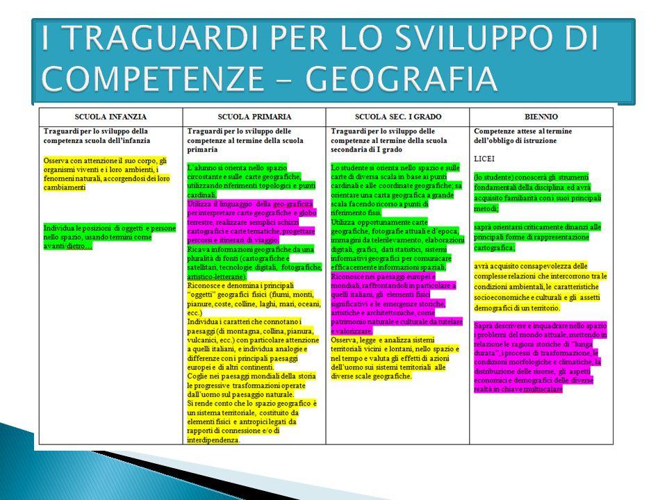 I TRAGUARDI PER LO SVILUPPO DI COMPETENZE - GEOGRAFIA