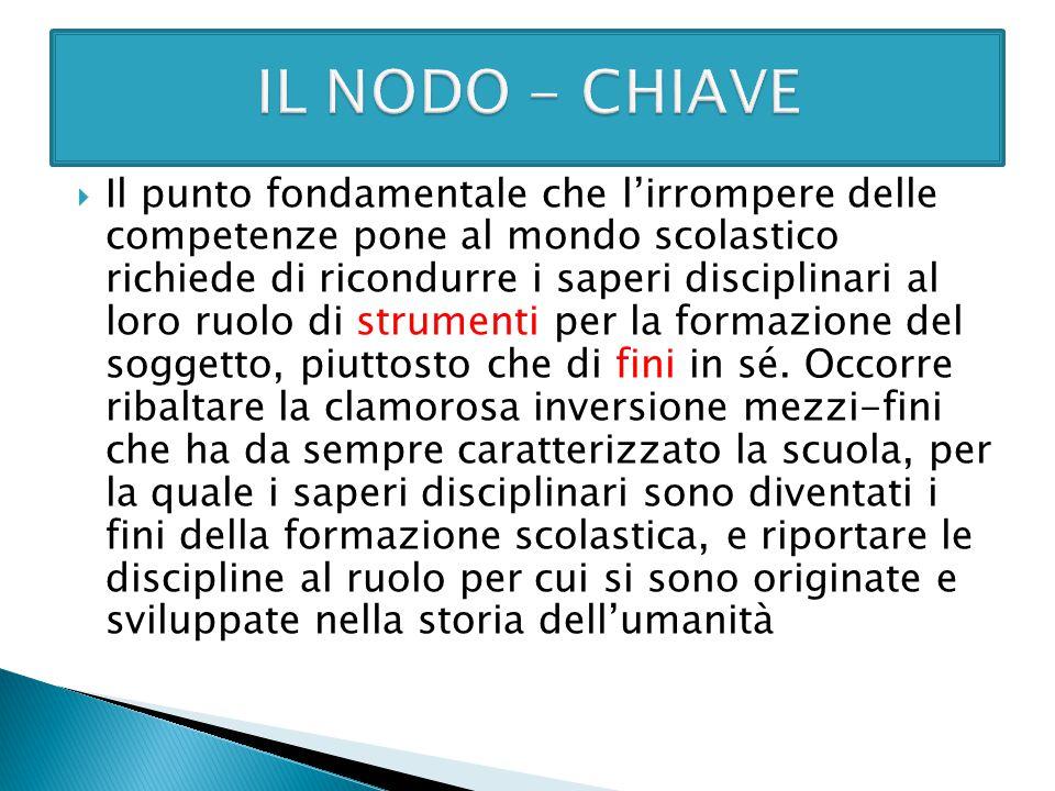 IL NODO - CHIAVE