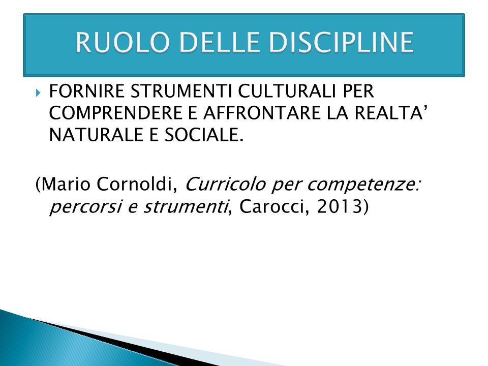 RUOLO DELLE DISCIPLINE
