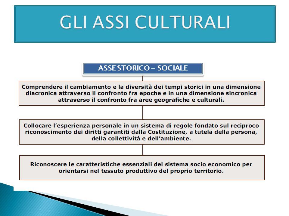 GLI ASSI CULTURALI ASSE STORICO - SOCIALE