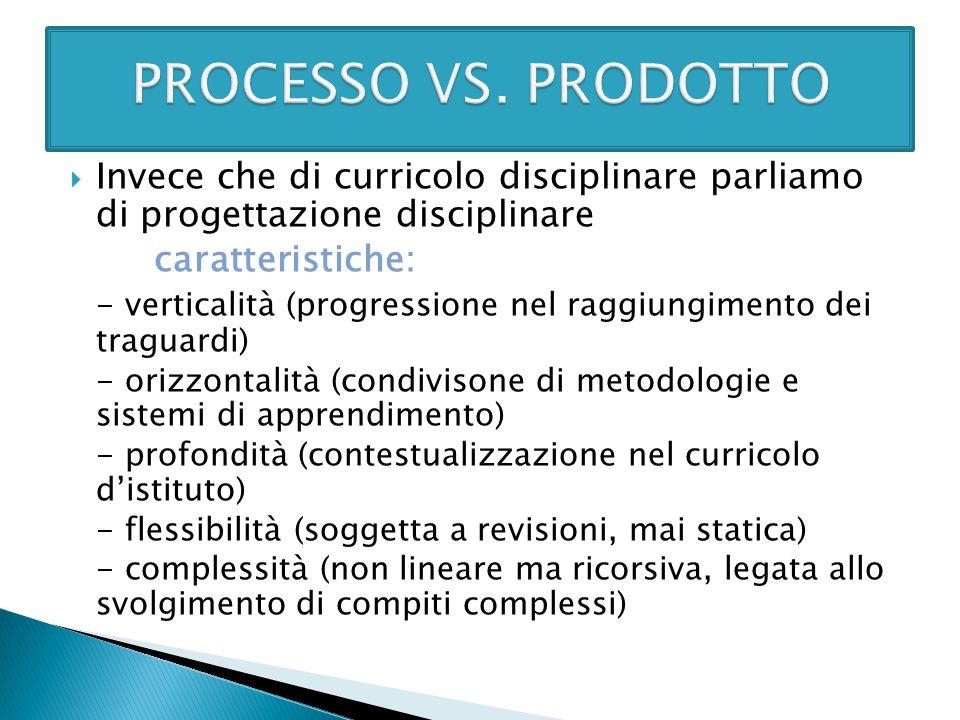 PROCESSO VS. PRODOTTO Invece che di curricolo disciplinare parliamo di progettazione disciplinare.