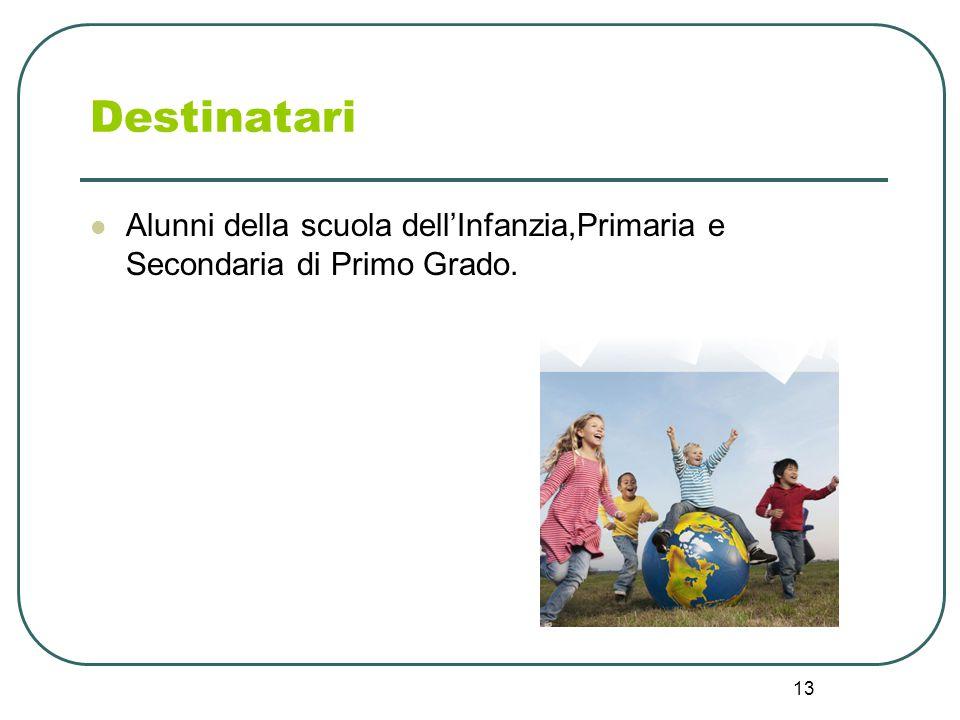 Destinatari Alunni della scuola dell'Infanzia,Primaria e Secondaria di Primo Grado.