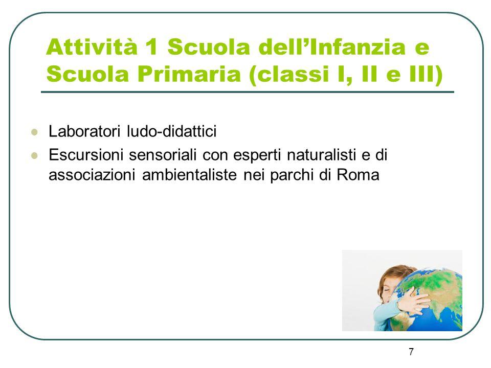 Attività 1 Scuola dell'Infanzia e Scuola Primaria (classi I, II e III)